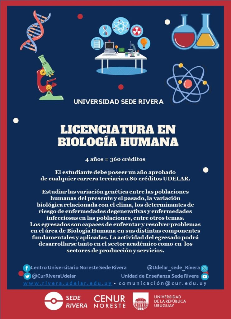 Afiche Biologia Humana